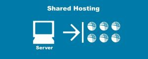diagram shared hosting